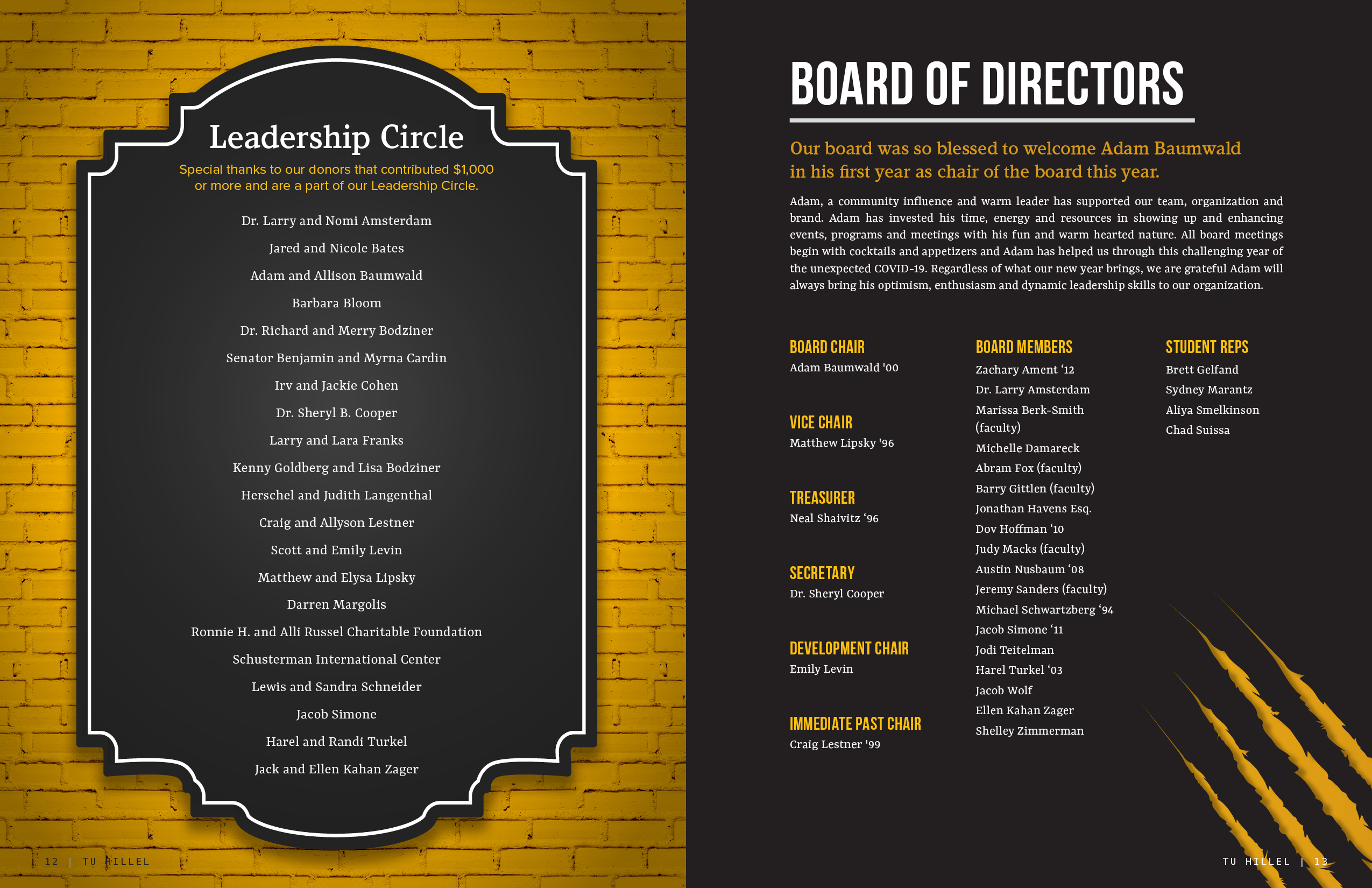 Leadership Circle | Board of Directors